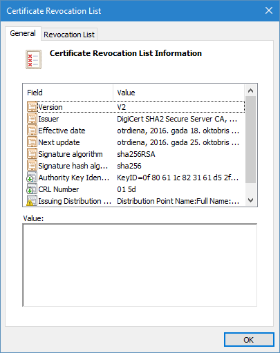 Certificate Reovcation List