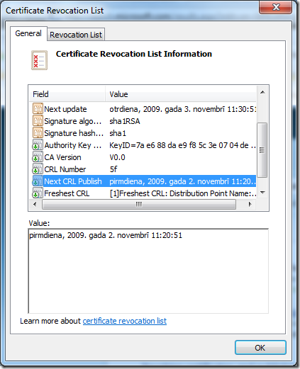 Certificate Revocation List Information
