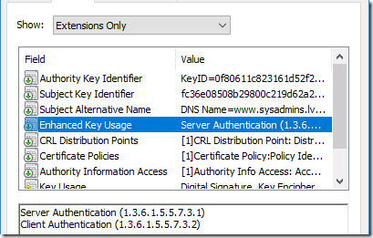 Explicit usages in leaf certificate
